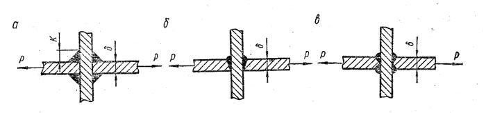 Чертежи сварных швов  таврового соединения