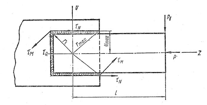 Схема шва нагруженного в плоскости стыка свариваемых деталей