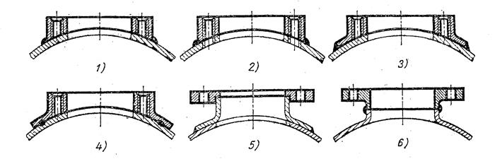 Способы приварки круглых фланцев к цилиндрическим обечайкам