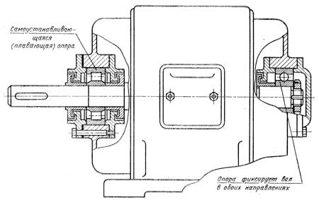 Опоры вала электродвигателя