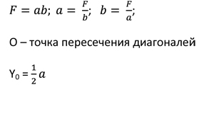формулы параллелограмм
