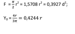 формулы полукруг