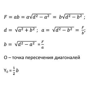 формулы прямоугольник