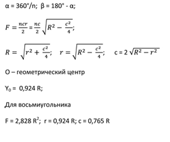 ф-ла правильного многоугольника