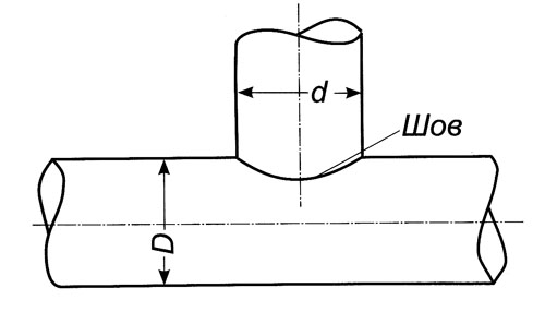 Чертеж шва для двух сваренных труб разных диаметров