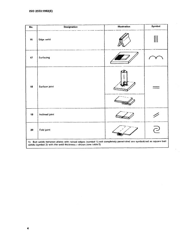 Британский стандарт сварных и паяных соединений